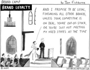 brand-loyalty-tom-fishburne