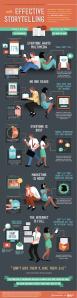 Beutler_LookBook_Infographic_Final-6.12.13
