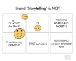 brand storytelling is not BUYSTORIES